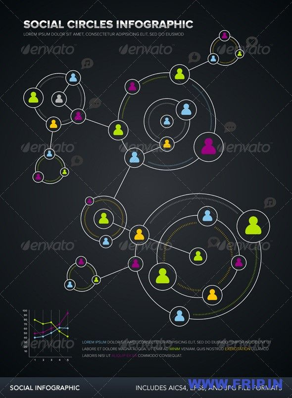 Social-Circle-Infographic.jpg (590×804)