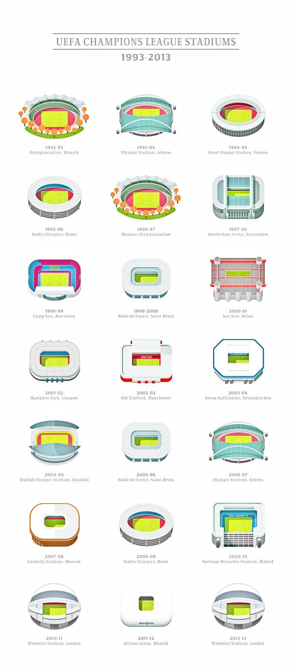 UEFA Champions League 1993-2013 by Jacopo Ferretti, via Behance