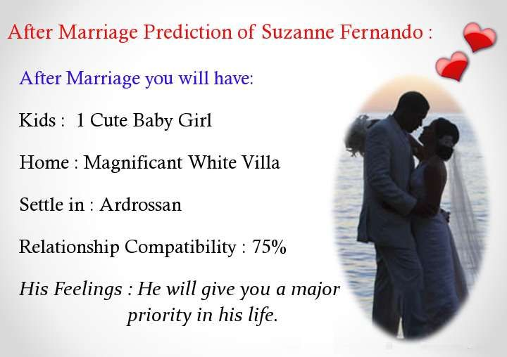 Check my results of Your After Marriage Prediction Facebook Fun App by clicking Visit Site button