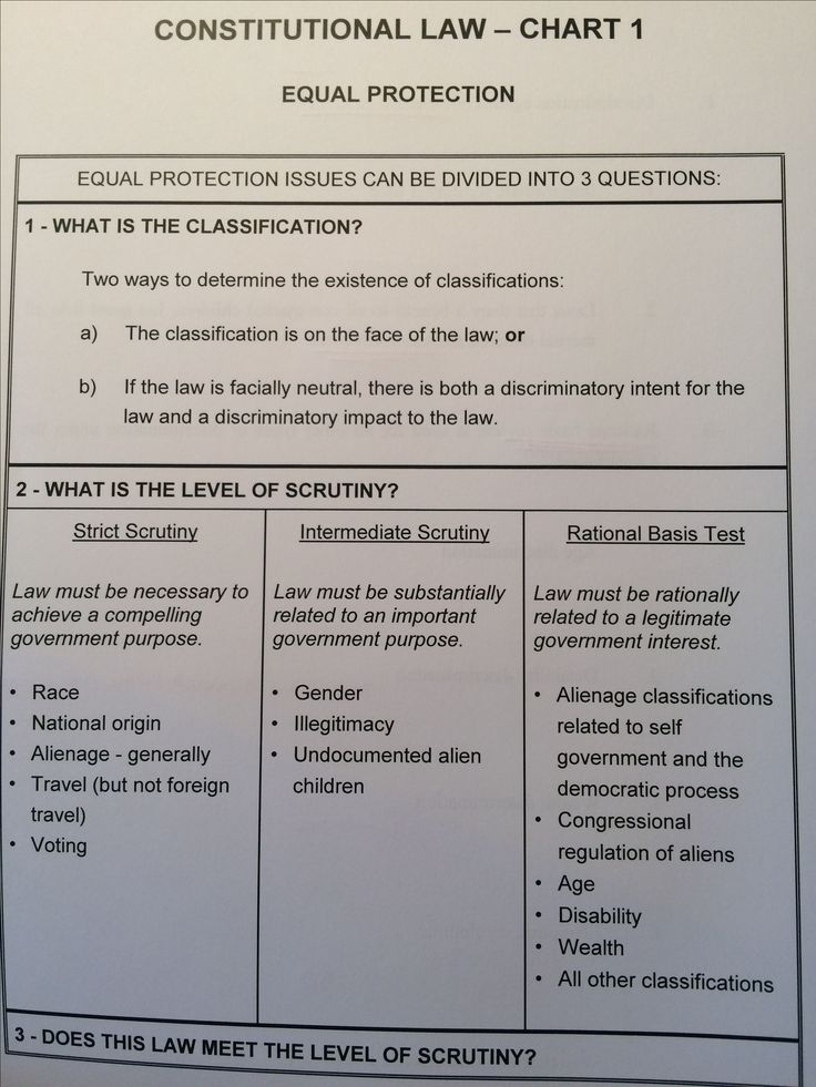 Con law equal protection chart
