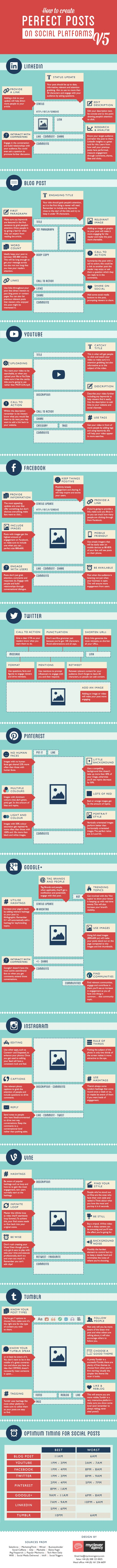 Cheat sheet for creating the best social media campaigns ever. #infographic