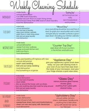 Free Printable Weekly Cleaning Chart #cleaningtips #housekeeping #chorelist #chart #schedule #home #diy #cleaning by safarigirl