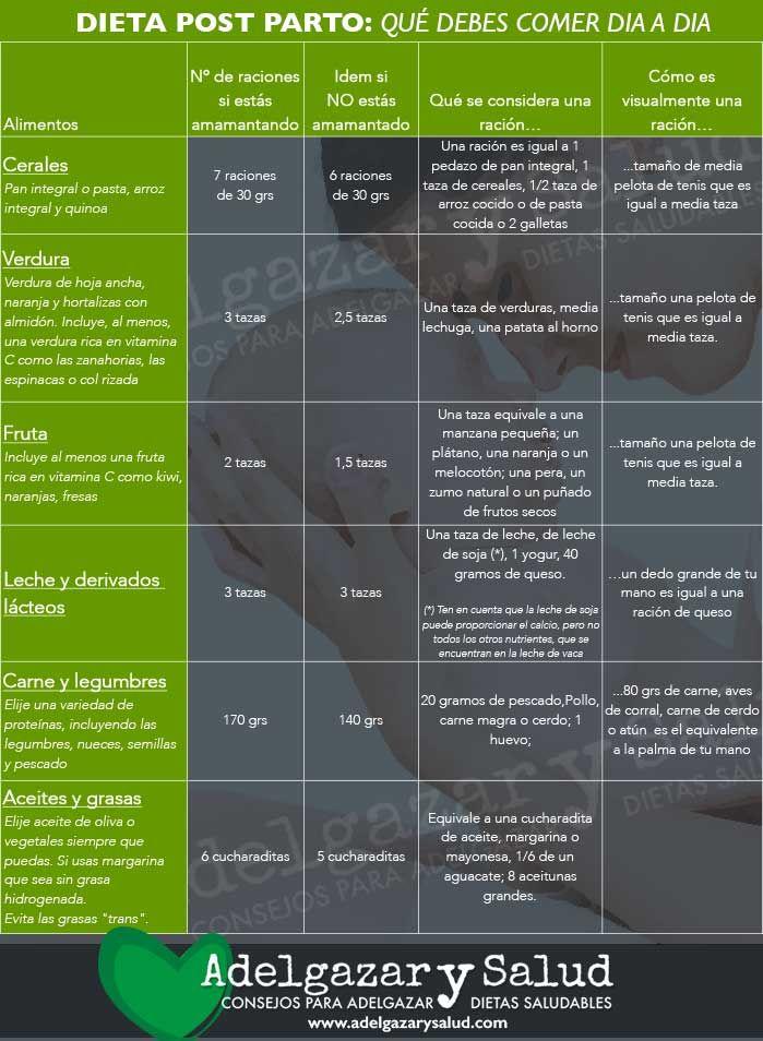 tabla con los alimentos que componen una dieta post parto
