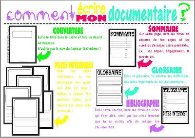 L'univers de ma classe: Ecrire un documentaire !