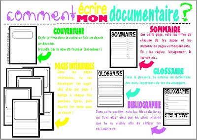 L'univers de ma classe: Ecrire un documentaire !  Super document très complet et surtout organisé et attrayant.