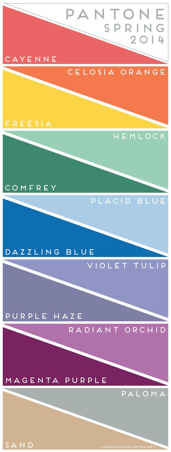 Pantone Spring 2014 colour release