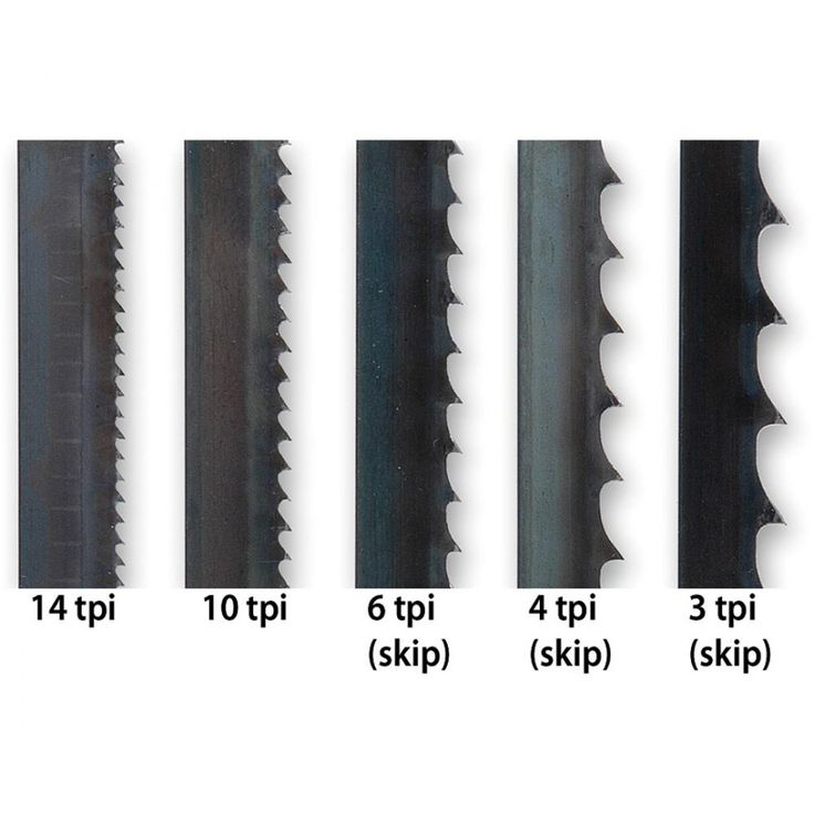 Axcaliber Bandsaw Blade 1,325 x 13mm x 14tpi