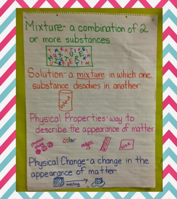 100+ Best Physical Changes In Matter Anchor Chart – Home Exsplore
