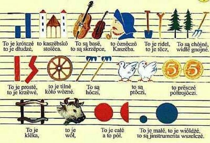 Nuty kaszubskie - muzyka ludowa #muzyka #ludowa #nuty #kaszubskie #kaszuby #Kaszuby #Polska #regiony #województwa #muza #music #folk #folklor #folkowe #folkowy #rodzina #nauka #lekcja #instrumenty #dzieci #Poland #country #village