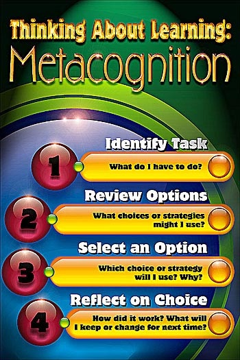 Metacognition This is a fun poster created for Bissett Elementary School in Edmonton. Apart from the lens flares created in PhotoPAINT, everything was created in CorelDRAW 9.  Ron Richey © 2003