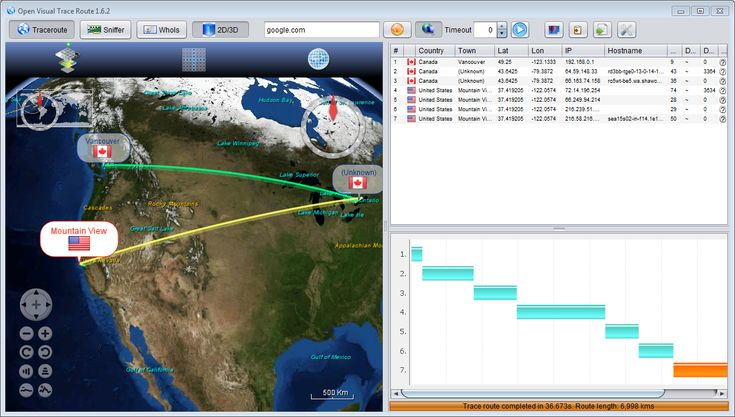 Open Visual Traceroute 1.6.5 for Mac Open source cross-platform (Windows/Linux/Mac) Java Visual Traceroute, packet sniffer and Whois. Data is displayed in a 3D or a 2D map component.  #computers #software #freeware #opensource