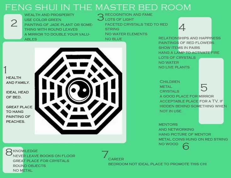 feng shui  a collection of other ideas to try