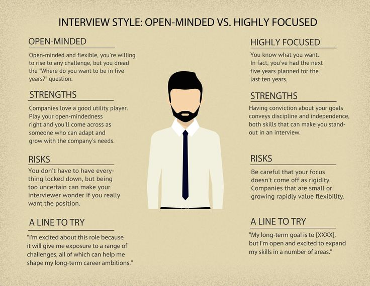 how to adapt your interview style to accentuate your strengths and minimize your weaknesses in this - How To Have A Good Interview Tips For A Good Interview
