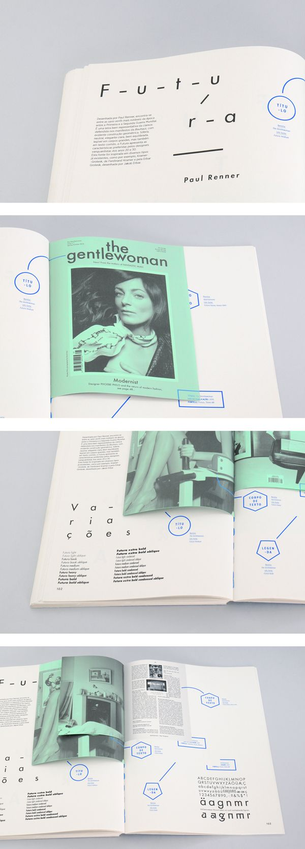 WHAT—NOT on Editorial Design Served