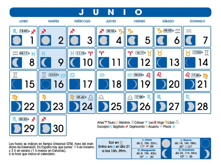 Calendario Lunar: Junio de 2015
