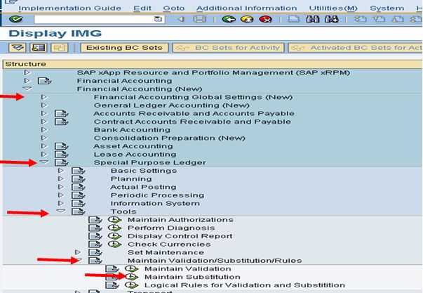 REAL TIME SAP FICO SCENARIOS: SUBSTITUTION  COMPLETE CONFIGURATIONS AND TESTING ...