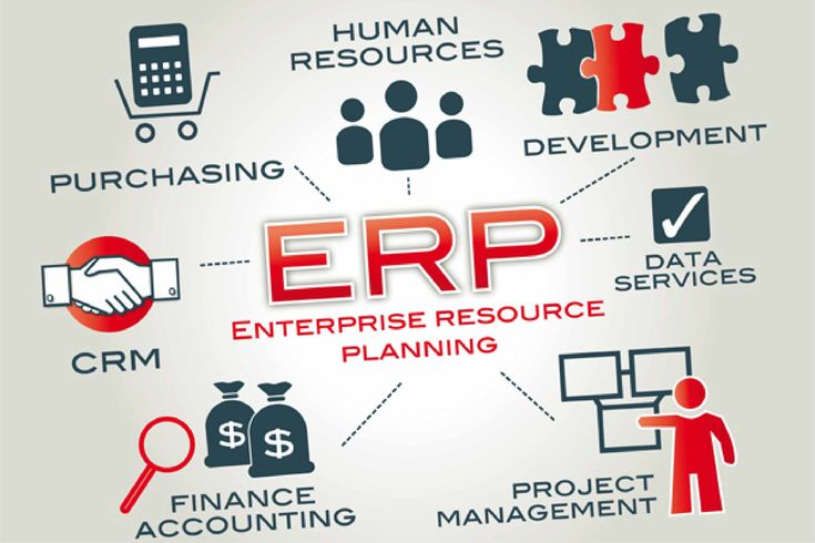 Get 360° access of your Business by Implementing SalesBabu ERP