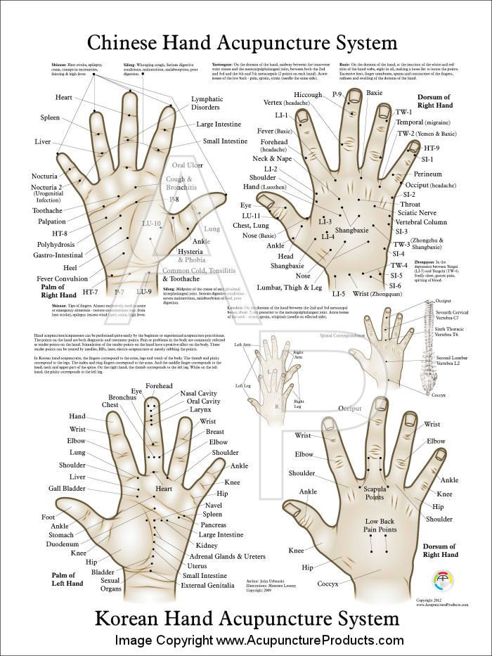 Chinese Hand Acupuncture