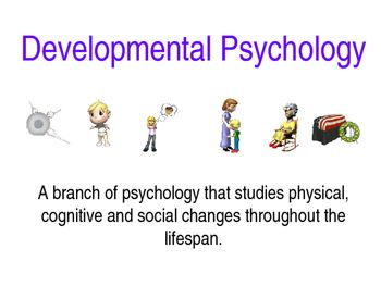 School Psychology of course you can