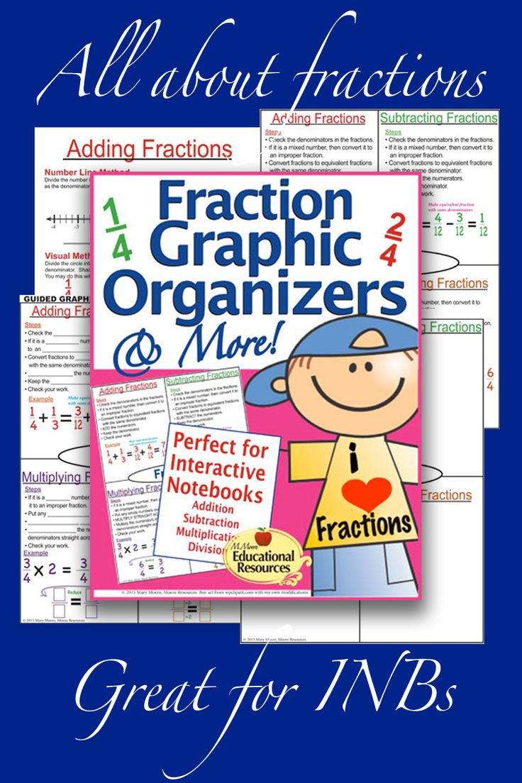 Fraction Graphic Organizers