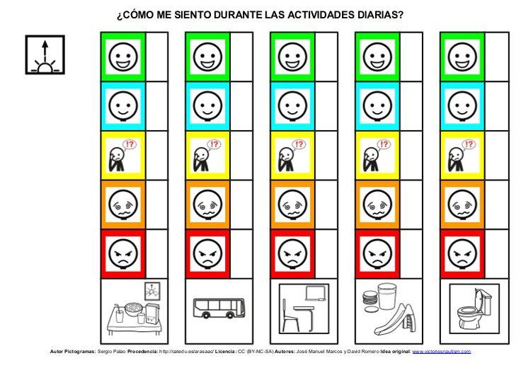 Tabla de control de sentimientos y comportamientos para autoevaluación de la conducta en las distintas actividades diarias.