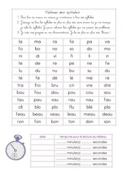 Entraînement à la lecture de syllabes