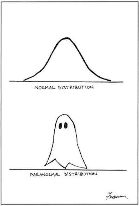 Average Statistics Mean Cartoons