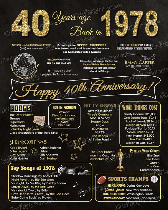 40th Wedding Anniversary Quotes: 40th Anniversary Chalkboard Sign Poster