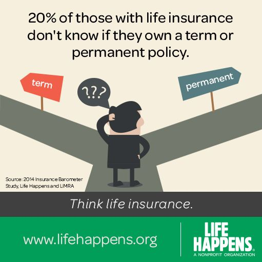 State Farm Life Insurance Quote: 264 Best Life Insurance 101 Images On Pinterest