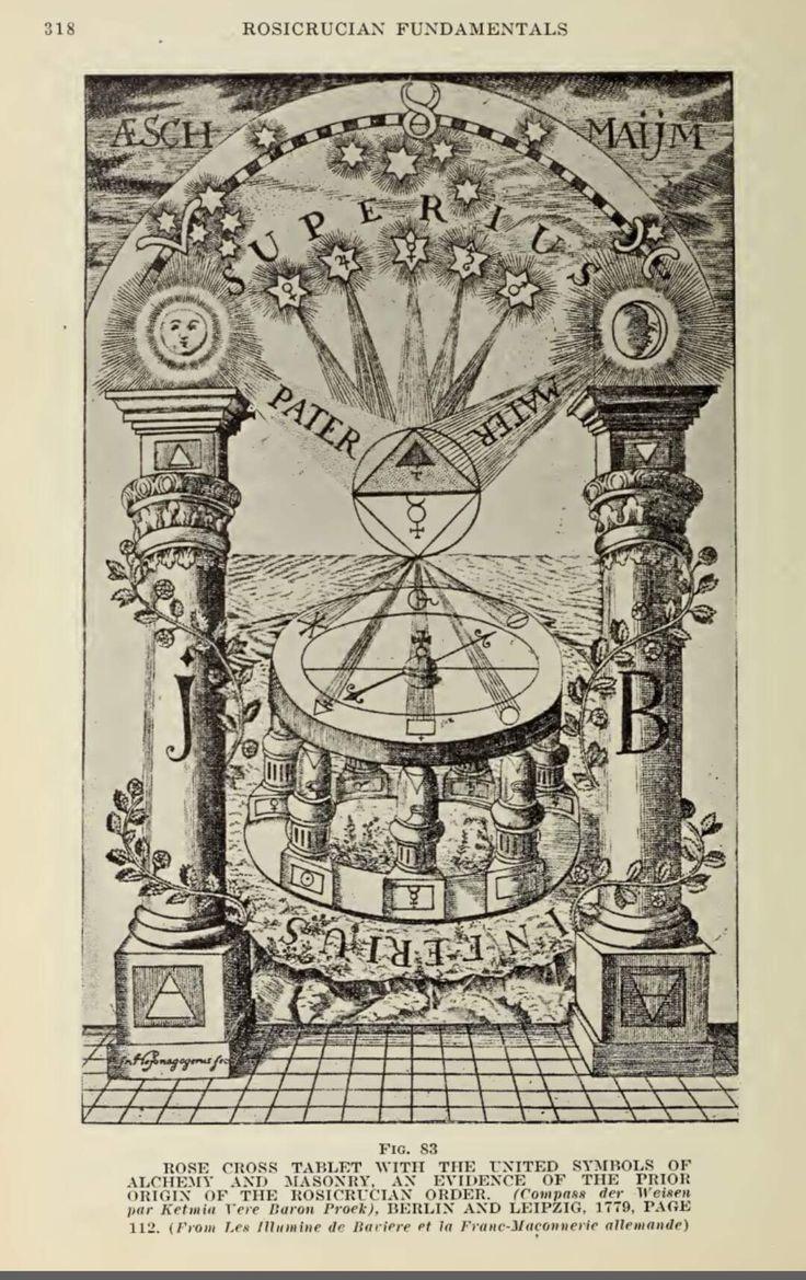 1581 best alchemy images on pinterest sacred geometry alchemy dragon tattoo art freemason illuminati middle ages occult creepy mystery buycottarizona