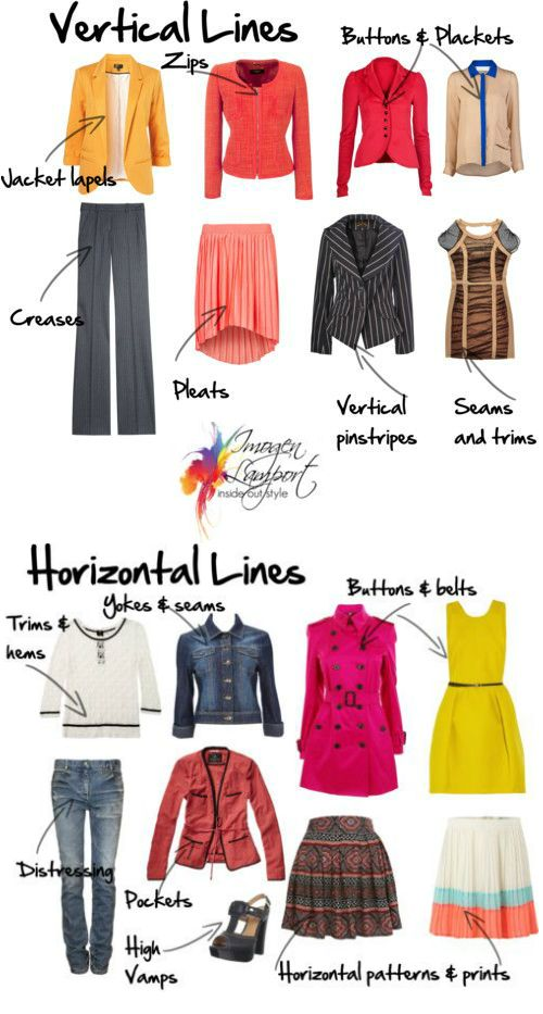 tips waar je horizontale lijnen en verticale lijnen in je kleding kunt toepassen. Horizontale lijnen trekken de aandacht en kunnen voller maken, verticale lijnen geven lengte en maken slanker.