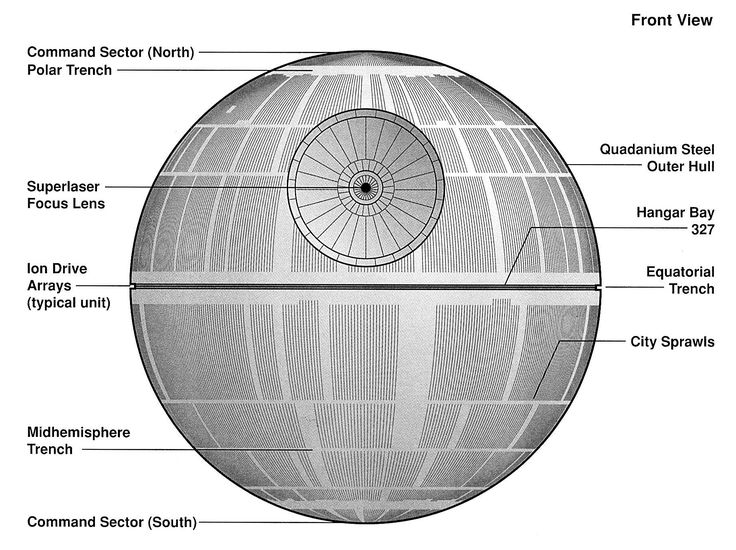Image result for images of the death star