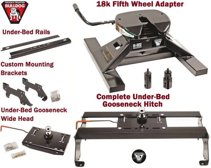 Best Details About Bulldog Underbed Gooseneck Trailer Hitch 18K 5Th Wheel Adapter 03 12 Dodge Ram 400 x 300