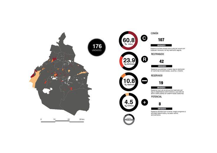 Mapeo del Espacio Público por su Uso