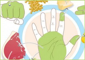 Объясняем на пальцах;)) Сколько еды нужно съедать за раз?