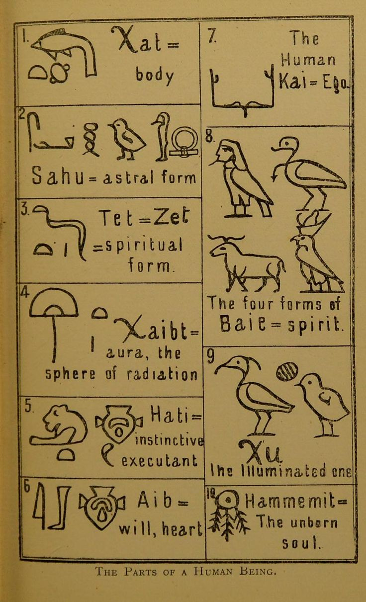 Egyptian magic, 1896, London : Theosophical Publishing Society | archive.org