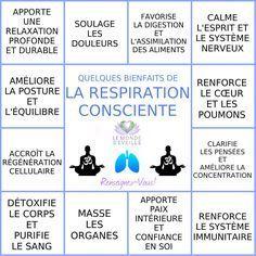 Les Bienfaits de la Respiration Consciente | RESPIRE Le Monde s'Eveille Grâce à Nous Tous ♥