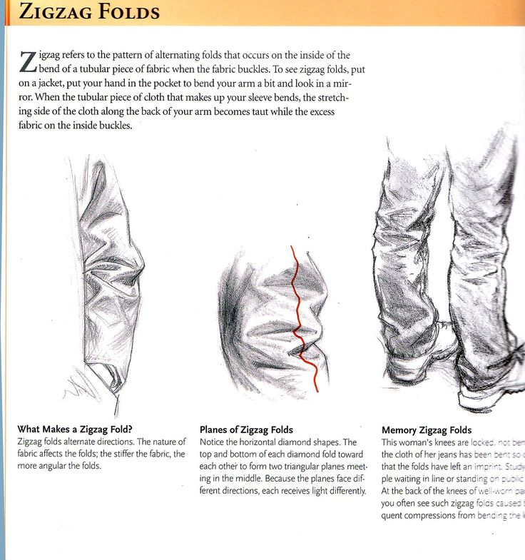 Character Design Techniques By Tokkun Academy : Best ropa images on pinterest drawing clothes