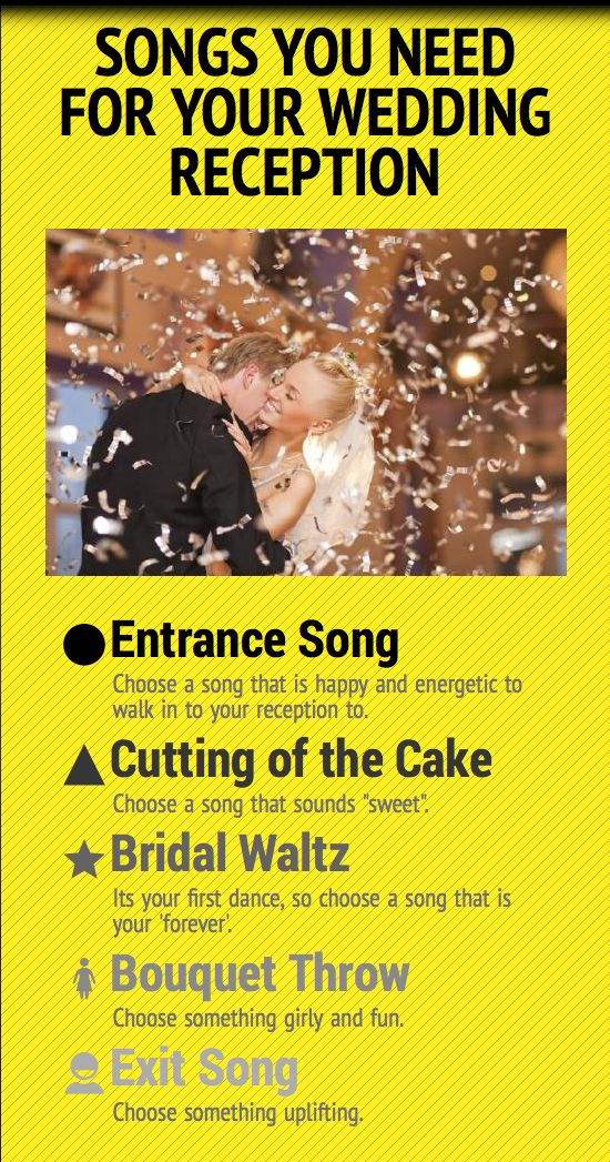 Not sure what the format is for your wedding reception? Use this as your  checklist.