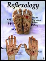 Listed below are some generic conditions and problems that reflexology has had success treating:  Anxiety- Arthritis- Back pain - Chronic illnesses - diabetes- MS- Chronic- pain- Depression- Digestive disorders  Fertility- Hormonal imbalances  Migraine-Pregnancy related condition  Preparation for and priming of labour  Relaxation-Sinusitis-Sleep disorders  Sports injuries-Stress-Stress related conditions...
