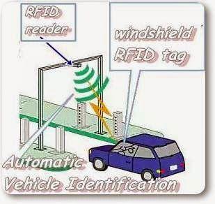 Techno News and New product: Aplikasi Teknologi RFID dalam identifikasi kendaraan di SPBG