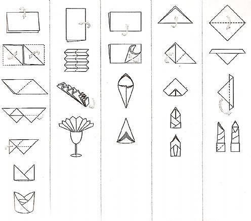 1000 images about pliages de serviettes on pinterest napkin folding foldi - Pliage serviette chemise ...
