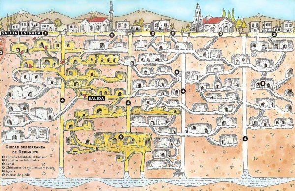 터키의 카파토키아에 거주하고 있는 그는 자신의 집 밑에서 비밀의 방 하나를 찾아냈다. 그 방안 다른 방으로, 다른 방은 또 다른 방으로, 그 방은 또 다른 곳으로 이어져 있었다. 현재까지 발견된 지하도시 중 가장 큰 규모를 자랑하는 '데린쿠유(Derinkuyu)'의 발견이었다.