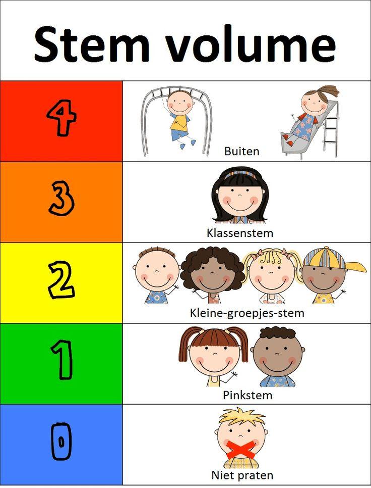 """Stem-volume poster. Nu in het Nederlands. De term """"pinkstem"""" gebruiken wij op school voor het stemvolume, waarbij je maatje (in een 2-tal) je alleen kan verstaan en de anderen om je heen niet. Is net iets luider dan fluisteren (is namelijk slecht voor je stem)."""