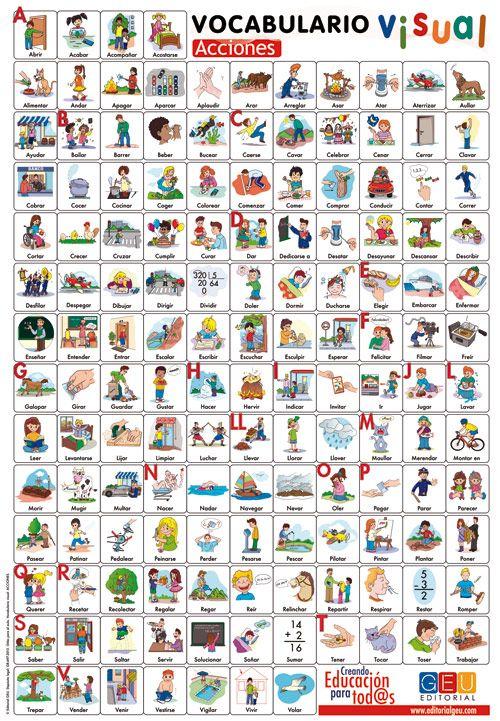 65 best VOCABULARIO   TARJETAS images on Pinterest Vocabulary - new tabla periodica en memorama