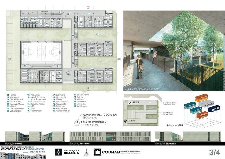 Veja a seguir os projetos premiados e menções doConcurso Público Nacional de Arquitetura para o Centro de Ensino Fundamental (CEF), organizado e promovido pela CODHAB-DF,a ser construído noRiach…