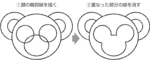 ダッフィーの顔の輪郭線の描き方