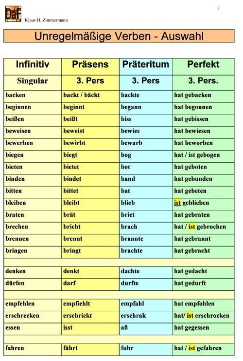 Deutsch als Fremdsprache DaF DaZ Grammatik - unregelmässige Verben