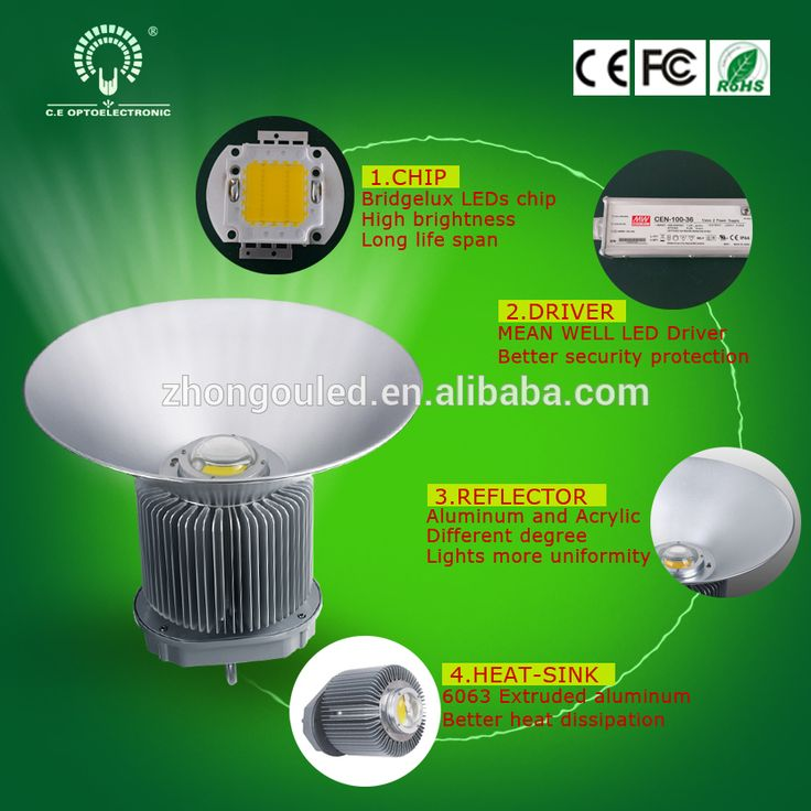 china markt outdoor IP65 dimmable led high bay,led high bay led lights