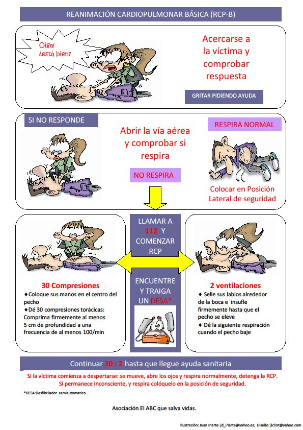 14 best Education images on Pinterest | Fisioterapia, Primeros ...